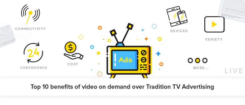 Top-10-benefits-of-video-on-demand-over-Tradition-TV-advertising