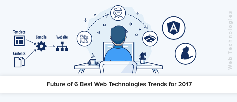 Future-of-6-Best-Web-Technologies-Trends-for-2017