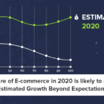 The-Future-of-E-commerce-in-2020-is-likely-to-cross-the-Estimated-Growth-Beyond-Expectations