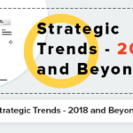Future Of Ecommerce Stragetic Trends And Beyond