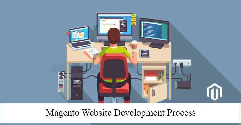 Magento Development Process
