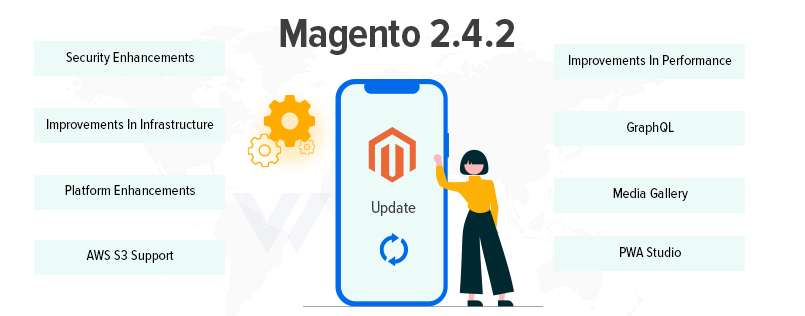 Magento-2.4.2-Platform-Release-notes,-Enhancements,-and-Updates